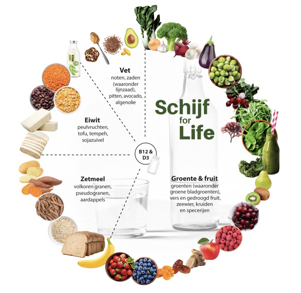 Vegan in het nieuws - Schijf for Life